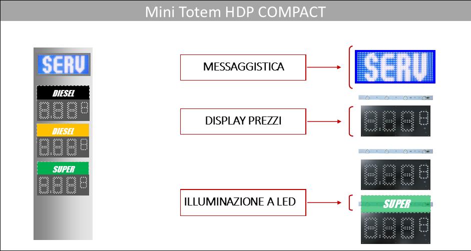 HDPCOMPACT